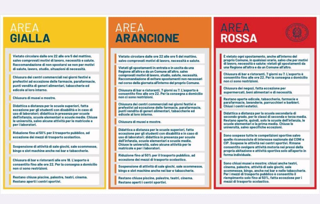 mappa aree rischio gialla rossa arancione